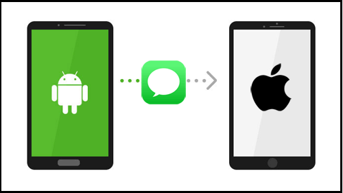 Text Messages From Android to iPhone