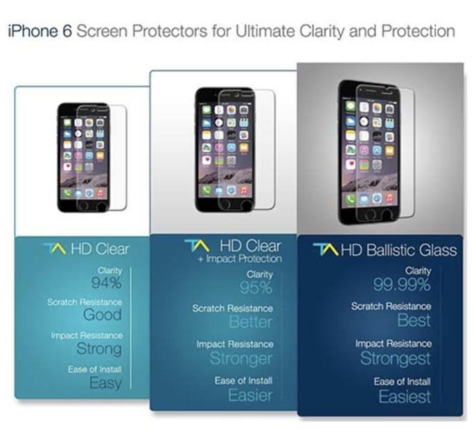 Tech Armor Premium ballistic Glass Screen Protector